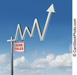 недвижимость, восстановление