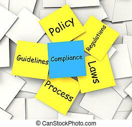 нормативно-правовые акты, заметка, показ, соблюдение, ...