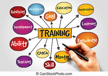обучение