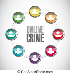 онлайн, концепция, знак, сеть, преступление