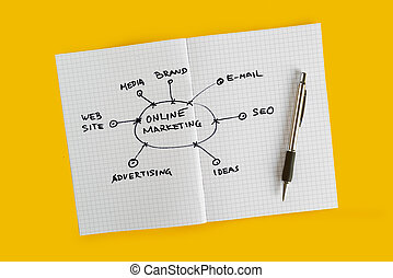 онлайн, маркетинг, планирование, схема