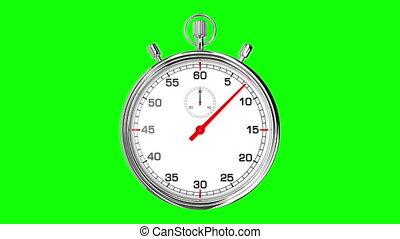 петля, секундомер, зеленый, экран, realtime