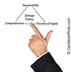политика, энергия