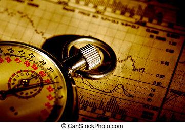 расчет времени, рынок