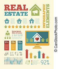 реальный, infographics., имущество
