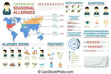 сезонная, карта, infographic, мир, allergies