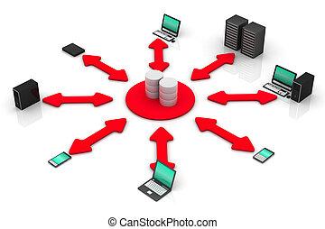 сеть, база данных