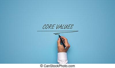 синий, ядро, над, знак, values, задний план