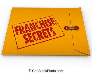 совет, или, stamped, бизнес, managing, важный, компания, объявление, конверт, желтый, лицензированный, secrets, жизненно важно, информация, words, франшиза, цепь, конфиденциальный, tips, красный, иллюстрировать
