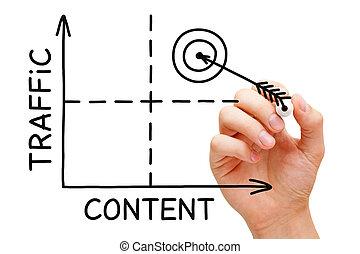 содержание, трафик, график, концепция