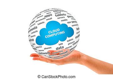 сфера, рука, облако, держа, вычисления