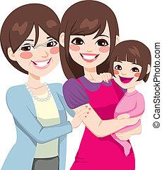 три, поколение, японский, женщины