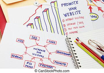 увеличение, посетитель, сайт