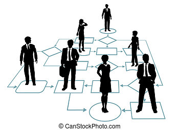 управление, бизнес, обработать, solution, команда, блок-схема