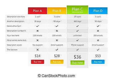 яркий, один, рекомендуемые, pricing, таблица, план