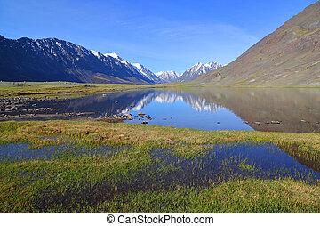 אגם של הר, נוף