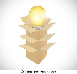 אור, בתוך, רעיון, דוגמה, קופסות, עצב, נורת חשמל