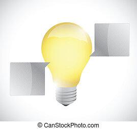 אור, רעיון, דוגמה, נורת חשמל, מסר, בועות