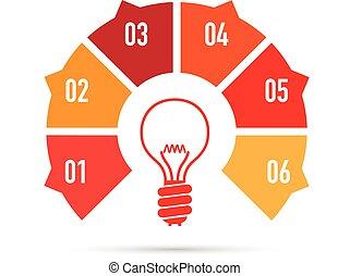 אור, רעיון, נורת חשמל