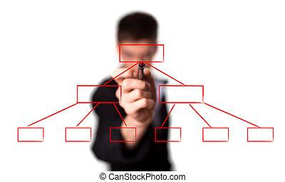 איש עסקים, ציור, a, תרשים זרימה, ב, a, ווהיטאבוארד