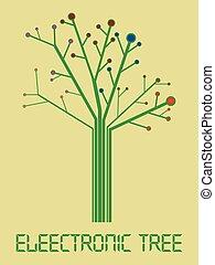 אלקטרוני, עץ