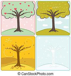ארבעה, תבל, עצים