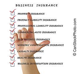 ביטוח, עסק
