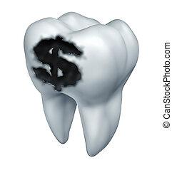 ביטוח של השיניים