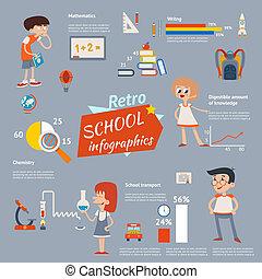 בציר, בית ספר, infographics
