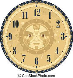 בציר, פנים של שעון