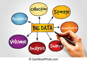 גדול, נתונים