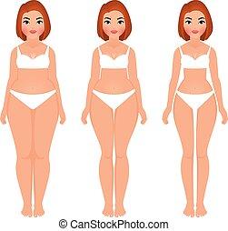 הפסד, אישה, שקלל, דק, שומן, טרנז