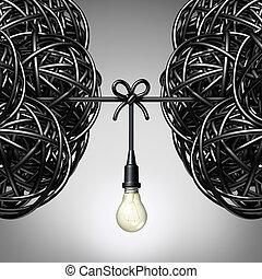 התחבר, רעיונות