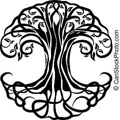 חיים, עץ