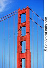 חלק, מפורסם, גשר של שער זהוב
