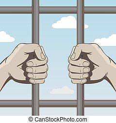 ידיים, בן אדם, בכלא