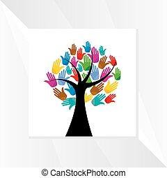ידיים, tree-with