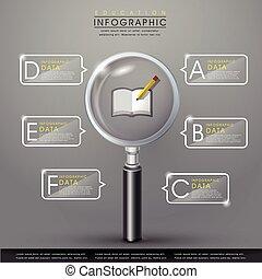 כוס, infographic, חינוך, להגדיל, יסוד