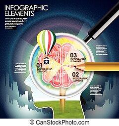 כוס, infographic, חינוך, להגדיל, מוח