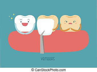 לבדים, שיניים, של, של השיניים