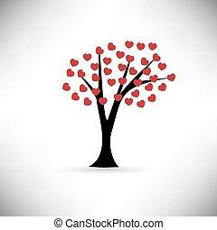לב, עץ