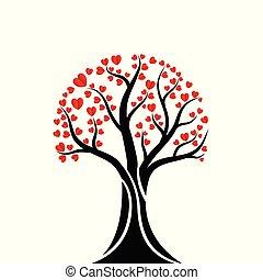 לב, עץ.