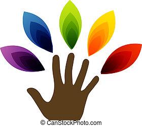 לוגו, אחדות