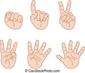 לספור, אצבעות