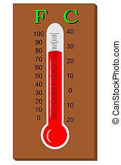 מדד חום