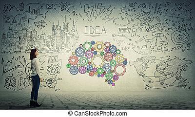 מוח, צבעוני