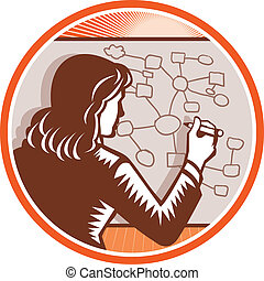 מורה, אישת עסקים, לכתוב, mindmap, מסובך, תרשים