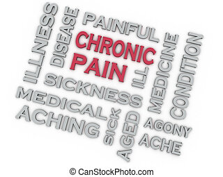 מושג, כאב, דמות, כרוני, עניינים, רקע, מילה, ענן, 3d