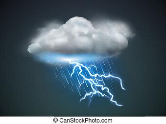 מזג אויר, איקון