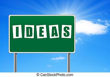 מילה, שמיים, רעיונות, חתום, רקע., דרך